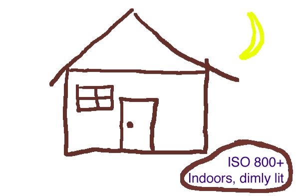 understanding-iso-800.png
