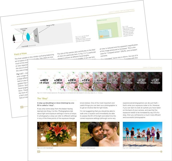 Sample Pages: Photo Nuts and Bolts is Packed with Useful and Beautifully Presented Teaching