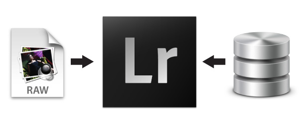 lightroom-4-catalog-management-system-article-splash