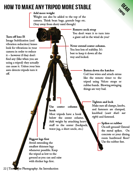 Timelapse tripods