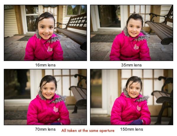 [Image: lens-comparison2pt8-1-600x459.jpg]