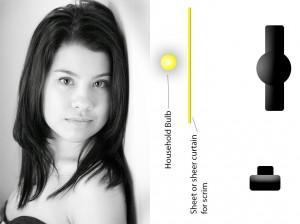 Съемка портрета и работа со светом для начинающих.