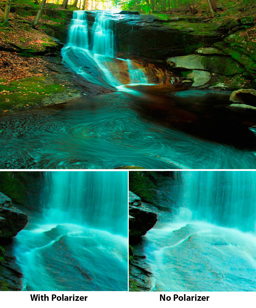 The top image was taken using a polarizing filter.  Below are consecutive images.  The image on the left is a cropped section of the top image taken with a polarizer.  The image on the right is an image taken a moment later, with the polarizer removed. It's clear the polarizer adds to the apparent sharpness of the image by eliminating light scatter caused by the reflecting of the rocks, and the mist from the falls.