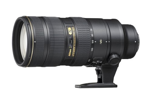 Maximising Sharpness when shooting with a telephoto lens