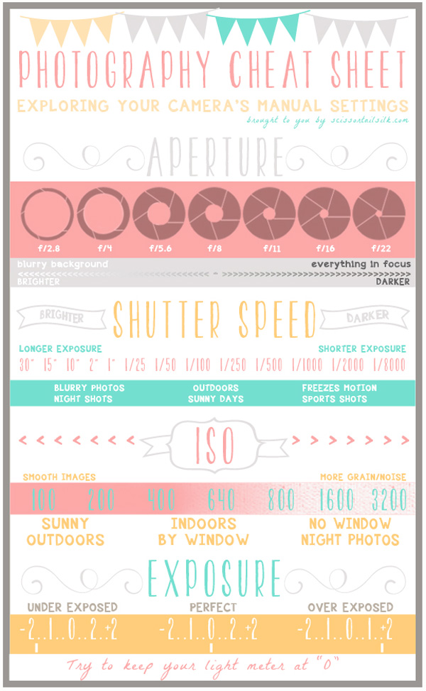 15 Of The Best Cheat Sheets Printables And Infographics