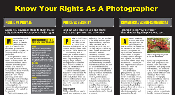 29 Photographers rights