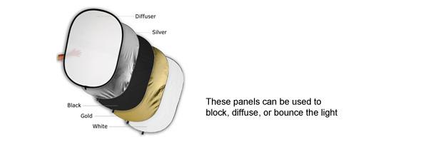 9 Photodiox diffusion panels