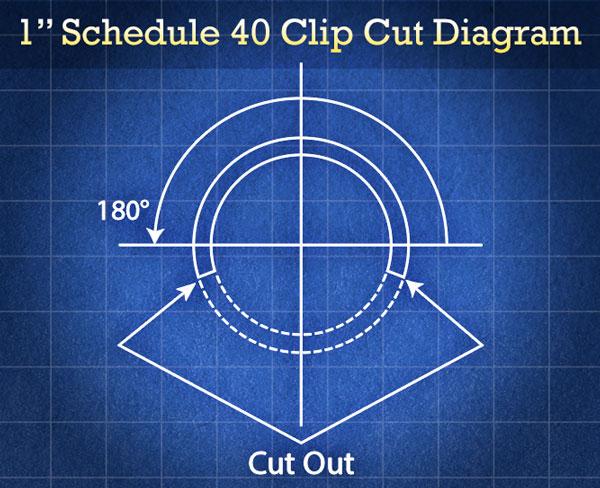 http://digital-photography-school.com/wp-content/uploads/2015/03/clip-cut-diagram.jpg