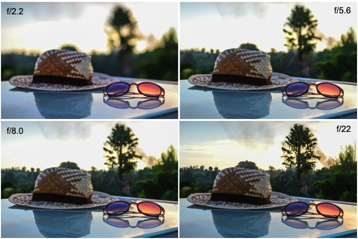 Seeing in Depth of Field: A Simple Understanding of Aperture