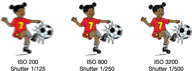 Shooting at higher ISO values means your photos will have a bit more noise and grain, but you will be able to use much faster shutter speeds. It's up to you whether the tradeoff is worth it, but for me it usually is.