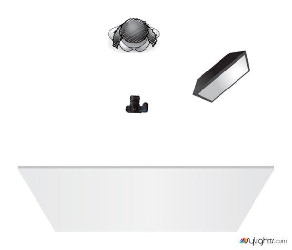 http://digital-photography-school.com/5-easy-studio-setups-with-one-light/