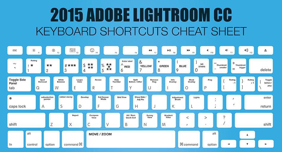 Adobe Lightroom 6 Upgrade