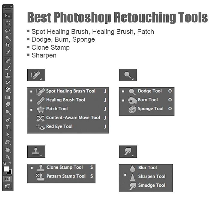 photoshop brushes for portrait retouching
