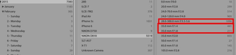 Lightroom Metadata