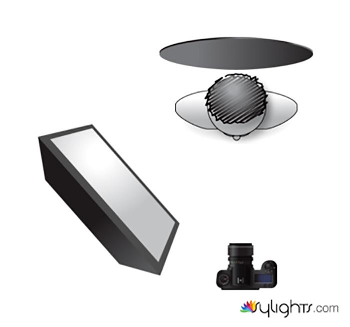 ten-ways-to-use-reflectors-diagramD