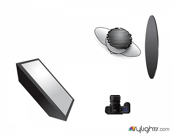 ten-ways-to-use-reflectors-diagramE
